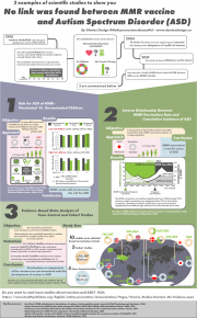 MMR vaccine and ASD. Infographic featured on Viki Vaccine